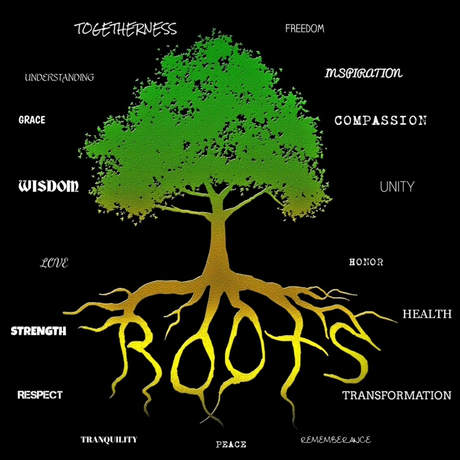 ROOTS – LET YOUR INNER VOICE BE HEARD